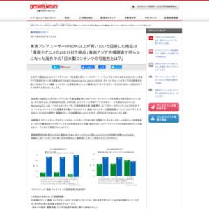 「日本のアニメ・漫画・キャラクターの浸透実態」について調査