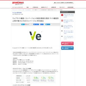 ウェブサイト離脱・コンバージョンの統計調査