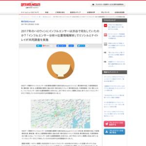 2017年のハロウィンにインフルエンサーは渋谷で何をしていたのか