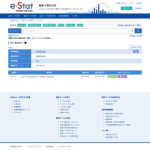 訟務事件統計統計表(平成26年1月分月報)