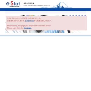 交通事故統計(平成26年11月末)