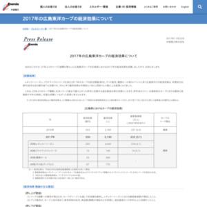 2017年の広島東洋カープの経済効果について