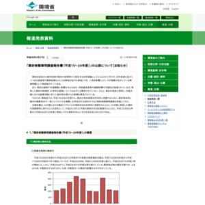 黄砂実態解明調査報告書(平成15~24年度)