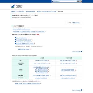 企業行動に関するアンケート調査