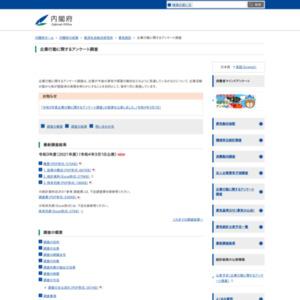 平成28年度 企業行動に関するアンケート調査