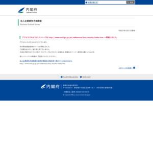 法人企業景気予測調査(平成24年10-12月期)