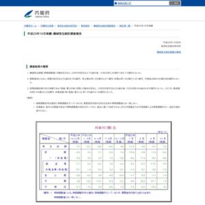 機械受注統計調査報告(平成23年10月実績)