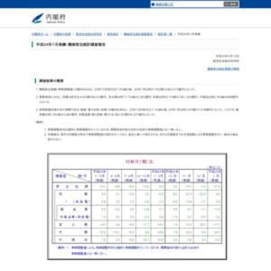 機械受注統計調査報告(平成24年1月実績)