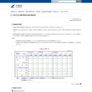 機械受注統計調査報告(平成24年8月実績)