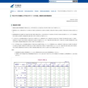 機械受注統計調査報告(平成24年9月実績および平成24年10~12月見通し)