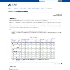 機械受注統計調査報告(平成24年11月実績)
