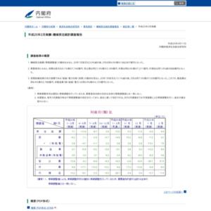 機械受注統計調査報告(平成25年2月実績)