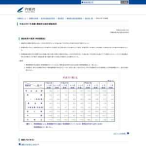機械受注統計調査報告(平成25年7月実績)