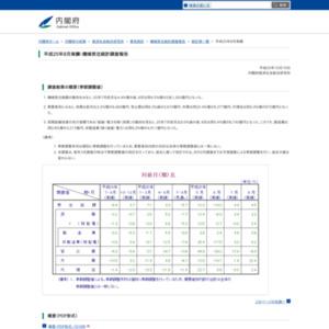 機械受注統計調査報告(平成25年8月実績)