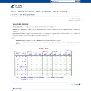 機械受注統計調査報告(平成26年4月実績)