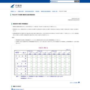 機械受注統計調査報告(平成26年7月実績)