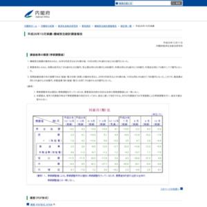 機械受注統計調査報告(平成26年10月実績)