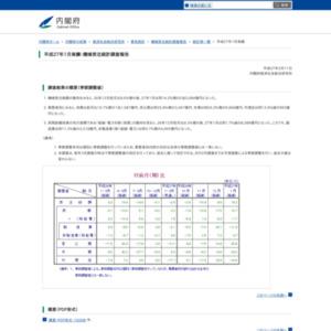 機械受注統計調査報告(平成27年1月実績)