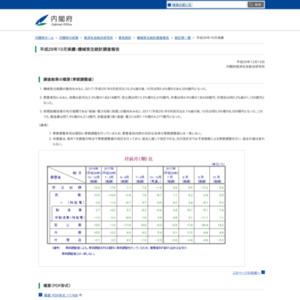 平成29年10月実績:機械受注統計調査報告