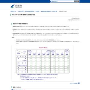 平成30年1月実績:機械受注統計調査報告-内閣府