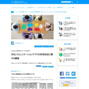 SNS/コミュニケーションアプリの利用状況に関する調査