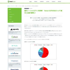 国内のソーシャルログイン利用率調査