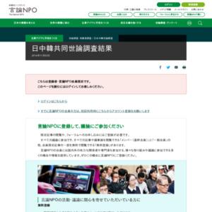 日中韓共同世論調査