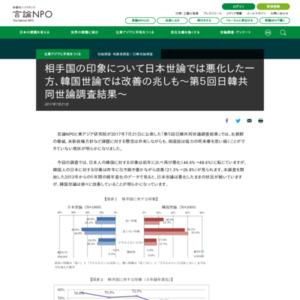 第5回日韓共同世論調査 日韓世論比較結果