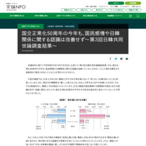 第3回日韓共同世論調査 日韓世論比較分析
