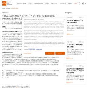 Bluetooth対応ヘッドホン・ヘッドセットの販売動向