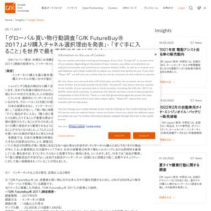 グローバル買い物行動調査「GfK FutureBuy 2017」