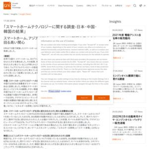 スマートホームテクノロジーに関する調査-日本・中国・韓国の結果