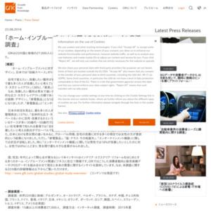ホーム・インプルーブメントに関するGfKグローバル意識調査
