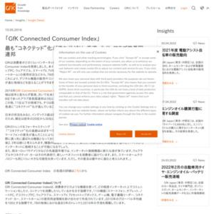 GfK Connected Consumer Index