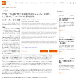 グローバル買い物行動調査「GfK FutureBuy 2015」より 日本とグローバルの比較