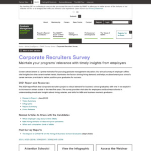Corporate Recruiters Survey 2016