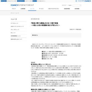 日本・中国 美容に関する調査