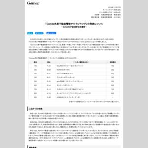 2014年度 売買不動産情報サイトランキング