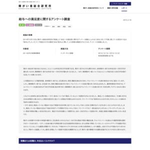 障がい者総合研究所 給与への満足度に関するアンケート調査