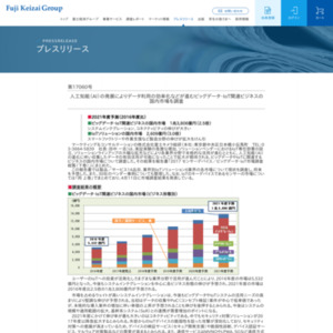 ビッグデータ・IoT関連ビジネスの国内市場を調査