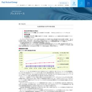 光通信関連の世界市場を調査