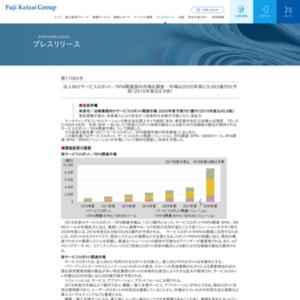 法人向けサービスロボット/RPA関連国内市場を調査