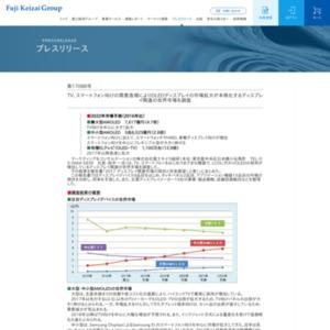 ディスプレイ関連の世界市場を調査