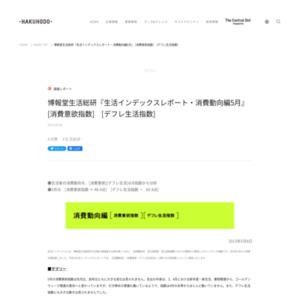 生活インデックスレポート・消費動向編2013年5月