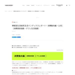 [生活インデックスレポート・消費動向編・11月](消費意欲指数・デフレ生活指数)