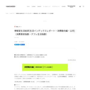 [生活インデックスレポート・消費動向編・12月](消費意欲指数・デフレ生活指数)