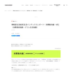 博報堂生活総研[生活インデックスレポート・消費動向編・4月](消費意欲指数・デフレ生活指数)