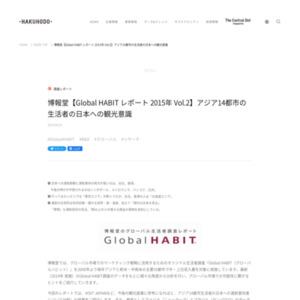 【Global HABIT レポート 2015年 Vol.2】アジア14都市の生活者の日本への観光意識