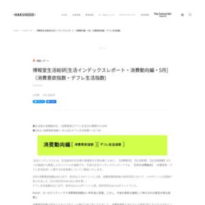 [生活インデックスレポート・消費動向編・2015年5月](消費意欲指数・デフレ生活指数)