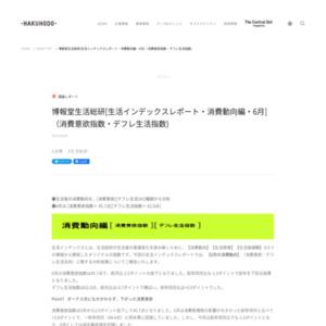 [生活インデックスレポート・消費動向編・2015年6月](消費意欲指数・デフレ生活指数)